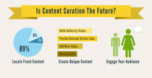 content-curation-slider-2-580x300